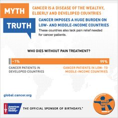 Cancer does not discriminate. It is a global epidemic, affecting all ages, with low- and middle-income countries bearing a disproportionate burden. Visit global.cancer.org to learn more.
