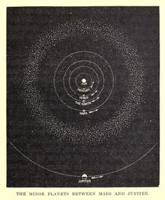 Asteroid belt. a little book about suns and worlds, moons and meteors, comets, and nebulæ. 1920.