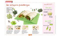 Les wraps de printemps, une recette facile du magazine Astrapi pour les enfants de 7 à 11 ans. Avec : de wraps, du blanc de poulet, de la salade, des tomates, 1 concombre, 1 avocat, du fromage. (extrait du n°816)