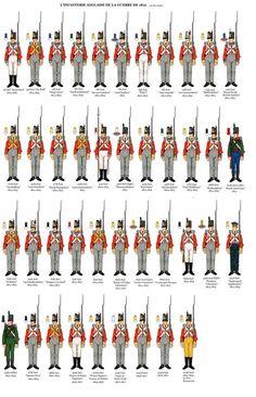 Uniforms of British regiments in the War of 1812