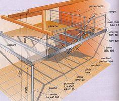 Amenager Plancher Combles: Mezzanine A Creer