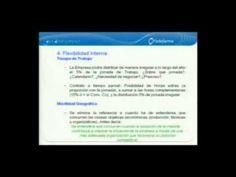 Gesdocument - Valoración Reforma Laboral 2012 en Federació Farmacèutica 4/5