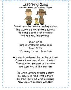 Reading Strategy Songs for: Inferring, Visualizing, Making Connections and more! FREEBIE