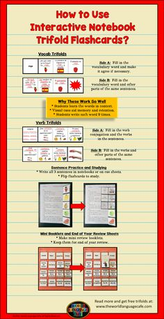 Learn how to use interactive notebook trifold flashcards in your World Language classroom. Click on the link and read the description to try two free sets.