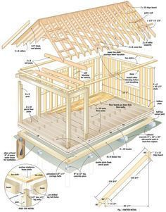 10 Fabulous Cabin Plans to Suit You! : log cabin kits small house plans house plans log cabin small cabin plans log cabin homes cabin kits house designs log home kits small cabins home plans Tiny House Cabin, Tiny House Plans, Tiny House Design, Cabin Homes, Cabin Design, Small Log Cabin Plans, Small Cabins, Log Cabins, Build Your Own Cabin