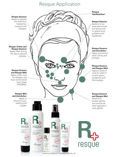 Sinus Migraine, Sinus Problems, Helping People, Allergies, Health And Beauty, How To Apply, Range, Skin Care, Beauty Products