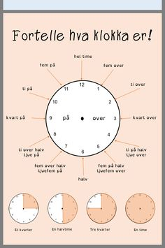 How to tell the time - poster English and Norwegian. substantiv How to tell the time - poster English and Norwegian Danish Language, Swedish Language, Norway Language, Norwegian Words, Danish Words, Learn Swedish, Telling Time, Teaching Math, Maths
