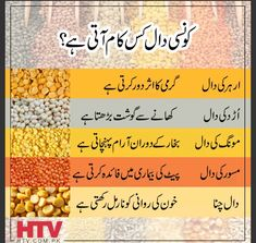 Ali baba Selani. Health And Fitness Articles, Good Health Tips, Natural Health Tips, Be Natural, Health And Beauty Tips, Health Advice, Healthy Tips, Health Fitness, Home Health Remedies
