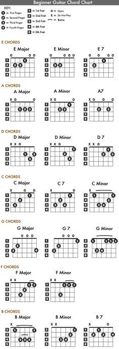 Anyways here's wonderwall, beginner guitar dump - Imgur