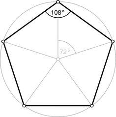 Afbeeldingsresultaat voor how to draw 5 sided pentagon