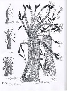 8 stromu - 2 Mb – isamamo – Webová alba Picasa Lace Making, Bobbin Lace, Flora, Creations, How To Make, Crafts, Inspiration, Art, Lace
