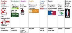 Partis Politiques En France | partis-politiques-copie-1.jpg