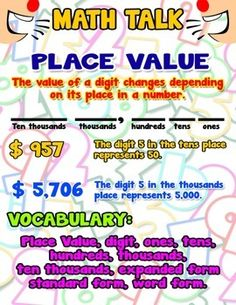 Place Value Math Talk = Poster/Anchor Chart with Cards for Students http://www.teacherspayteachers.com/Product/Place-Value-Math-Talk-PosterAnchor-Chart-with-Cards-for-Students-1260155