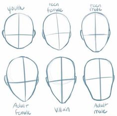 Facial shapes reference  ~<3
