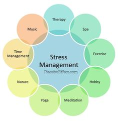 Some ways to manage #Stress! - #placeboeffect #Anxiety
