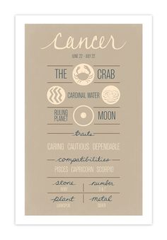 "CANCER Zodiac Print, Poster, Illustration of Birth Sign, Wall Art Decor, Constellation, ""CANCER"" Birthday Design"