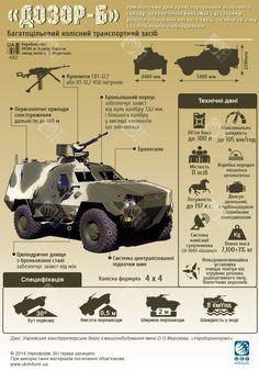 """Український """"Дозор"""" виведе терористів із сутінок. Інфографіка   УКРІНФОРМ"""