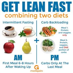 way to get lean faster, is to combine dieting protocols that have similar go. - -One way to get lean faster, is to combine dieting protocols that have similar go. Clean Recipes, Diet Recipes, Healthy Recipes, Clean Foods, Diet Tips, Healthy Food, Avocado Recipes, Diet Ideas, Healthy Fruits