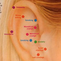 Acupressure points on your ear. From Woman's World magazine. Will definitely try a few of these!