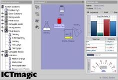 Mix chemicals and solutions without producting any unpleasent smells (hopefully) with this virtual chemisty lab. Use online or download.