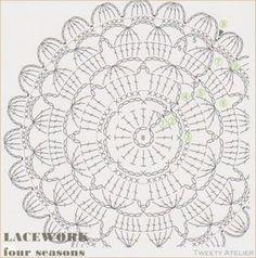 Shymaa Gad - Her Crochet Crochet Circle Pattern, Crochet Doily Rug, Crochet Diagram, Crochet Stitches Patterns, Crochet Round, Crochet Chart, Crochet Home, Crochet Flowers, Stitch Patterns