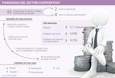 Supersolidaria define nuevas normas contra malas prácticas de cooperativas Shopping, Coops