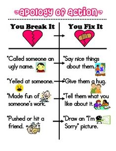Apology of Action Chart for Responsive Classroom Lesson positive classroom community Classroom Behavior, Kindergarten Classroom, School Classroom, Classroom Consequences, Classroom Rules, Behaviour Management, Classroom Management, Social Emotional Learning, Social Skills