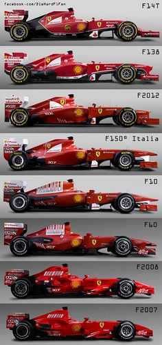 Evolution of the Ferrari F1 car