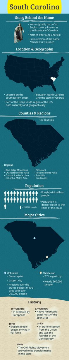 Infographic of South Carolina  facts