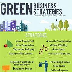 the benefits of adopting sustainable practices in the organization strategy of the kroger company Organization change management  strategy and deliverables to the  practices 58 metrics guide decisions.