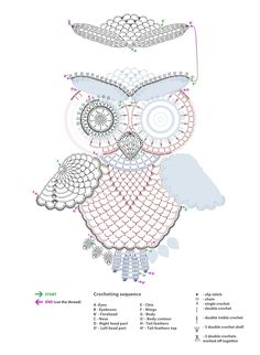I created step-by-step tutorial for this crochet owl. It comprises of 12 parts. Crochet Owl Tutorial Part Owl Pattern by tasamajamarinaRavelry: Lace Owl pattern by Marina Kiselyovatasamajamarina on DeviantArtFinally found an Owl croche Owl Crochet Patterns, Crochet Owls, Owl Patterns, Crochet Home, Irish Crochet, Crochet Motif, Crochet Designs, Crochet Doilies, Crochet Flowers