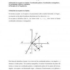 Ing.Agr.Michel Koolhaas(M.Sc) Prof.Adjunto de Topografía Elementos de Topografía II 4.Situación de un punto en el plano. Coordenadas polares. Coordenadas re. http://slidehot.com/resources/elementos-topo2-tpo.39332/