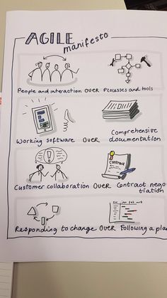 Agile Software Development, Software Testing, Agile Board, Strategic Planning Template, Work Planner, Sketch Notes, Business Analyst, Business Inspiration, Business Management