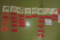 Příbuzná slova :: PIRÁTI ZE 3. A Periodic Table, Language, Education, Periodic Table Chart, Periotic Table, Languages, Onderwijs, Learning, Language Arts