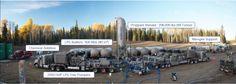 LPG Fracking Setup