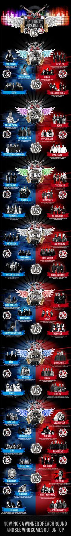 Ultimate Rock Battle US Vs UK   #Infographic #RockBands #USA #UK #Music