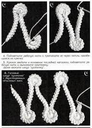 Картинки по запросу Шнур гусеничка является основой для румынского