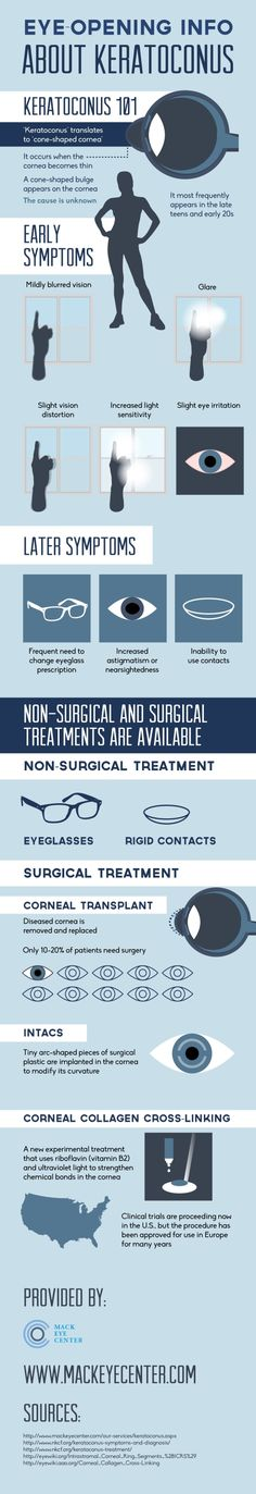 Early symptoms of keratoconus include mildly blurred vision, slight vision distortion, and increased light sensitivity. Later symptoms include frequent need to change eyeglass prescription and inability to use contacts. Discover other symptoms of keratoconus by reading through this Hoffman Estates eye care infographic.
