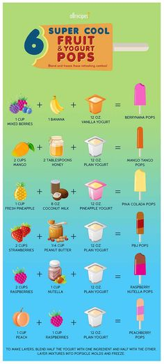 Easy homemade ice pops put the chill on the most sizzling summer day. Get recipes and ideas for making your own juice pops, yogurt pops, and more. Ice Pop Recipes, Popsicle Recipes, Snack Recipes, Amish Recipes, Dutch Recipes, Summer Recipes, Sweet Recipes, Healthy Smoothies, Healthy Drinks