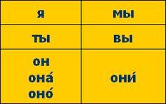 #Russian Language  personal  nouns Время говорить по-русски::Урок 01::Сцена 01::Грамматический комментарий
