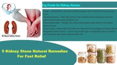 How to dissolve kidney stone naturally | Home Remedies for Kidney Stones...
