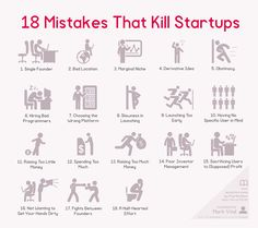 What determines whether a startup finds success or failure? #Infographic #Startups