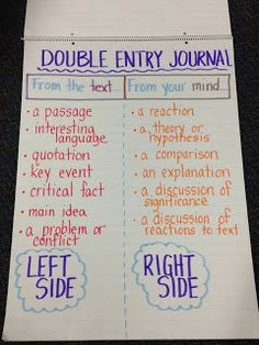 If you use journals in your classroom (or interactive reading notebooks) this is a great example of a double entry journal so students understand the expectations that are being asked of them. Leave it up as an anchor chart all year long! 6th Grade Ela, 5th Grade Reading, Fourth Grade, Third Grade, Sixth Grade, Middle School Reading, Middle School English, 6th Grade English, Middle School Literature
