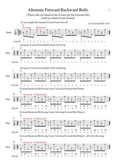 Banjo - tabulatury,tablature,tab,tabs