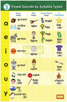 One-Syllable Words: by Vowel Sound