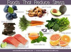 Frutas que reducen el estres.