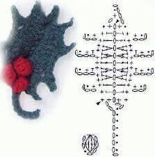Super Pretty Poinsettias Plus 30 Days of Christmas Crochet Cuteness - Uncinetto - Motivi Per Uncinetto Crochet Leaf Patterns, Crochet Leaves, Christmas Crochet Patterns, Holiday Crochet, Crochet Diagram, Crochet Chart, Crochet Gifts, Crochet Motif, Crochet Stitches