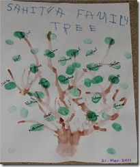 Serve Family -finger painted family tree #Godsbackyardbiblecamp2013
