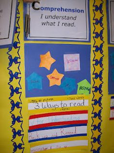 Daily 5/CAFE comprehension strategies