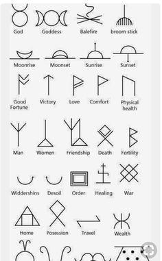 Alchemy symbols, rune symbols, magic symbols, viking symbols and meanings, viking signs Rune Symbols, Alchemy Symbols, Magic Symbols, Ancient Symbols, Egyptian Symbols, Celtic Symbols, Viking Symbols And Meanings, Glyphs Symbols, Finger Tattoos